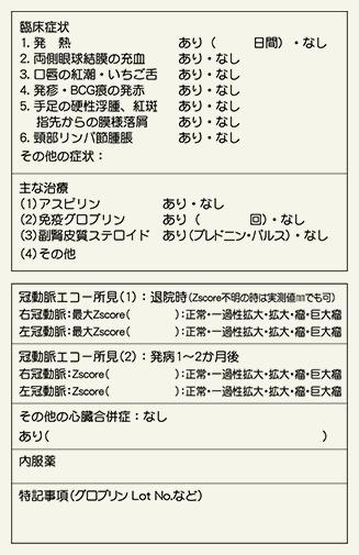 病 難病 指定 川崎 指定医について(指定難病医療費助成制度)